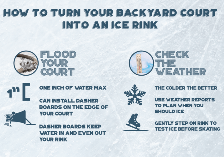 How to Turn Your Sport Court Into An Ice Rink